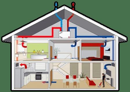 schema_ventilatiesysteem