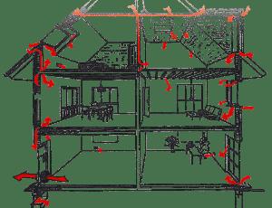 BlowerDoor simulatiestromen