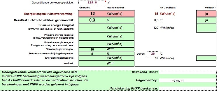 PHPP berekeningen